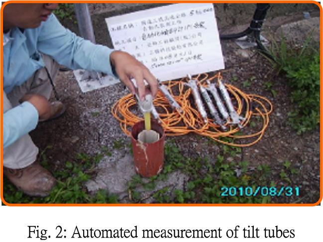 Fig. 2: Automated measurement of tilt tubes